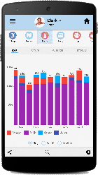 Baby tracker and log for Android, iPhone, iPad, Kindle and